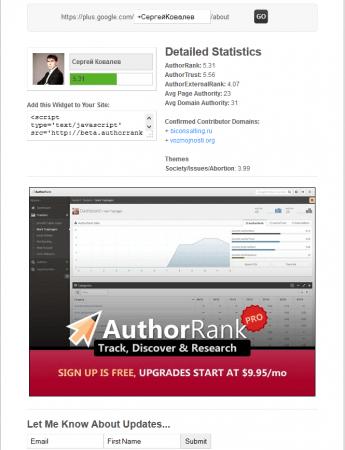 Author Rank от Google