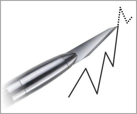 Скальпинг индекса на фьючерс РТС (RTS)
