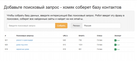 Сбор баз контактов с сайтов из поисковиков