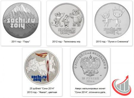 Монеты «Сочи 2014» - 25 рублей