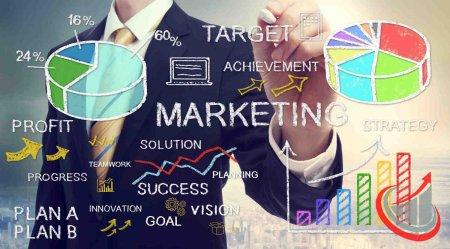 Концепции управления маркетингом - 6 факторов повышающие его эффективность