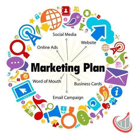 Маркетинговое планирование: особенности подробного оформления и составления