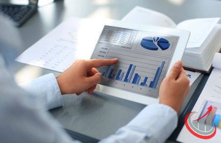Маркетинговый анализ - виды, подходы, этапы и примеры
