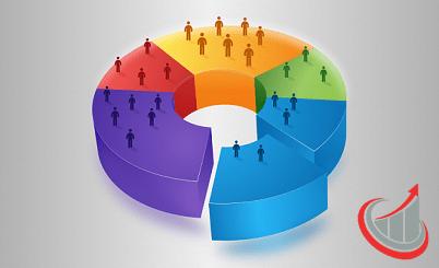 Выбор сегмента рынка - как подобрать подходящую стратегию