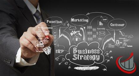 Стратегии роста компании - 15 лучших стратегий