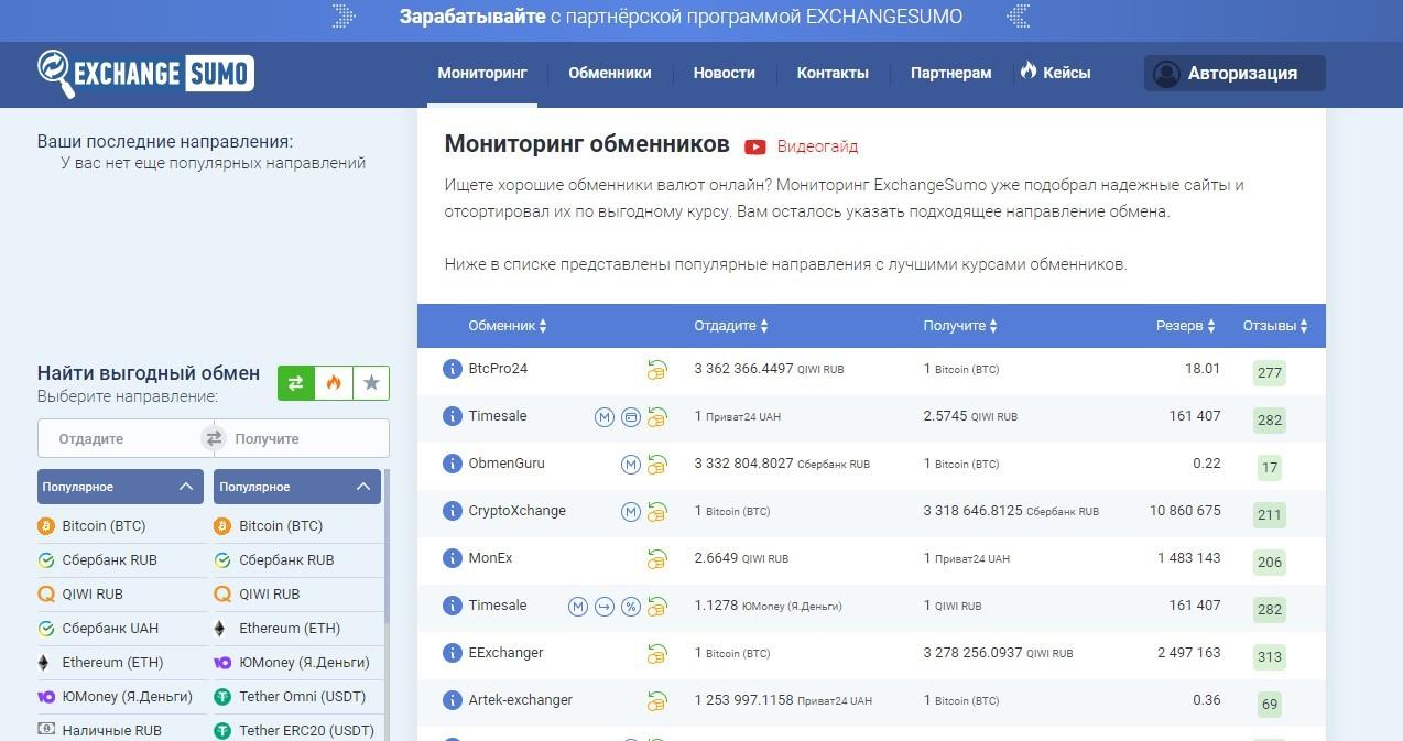 monitoring-obmennikov-1